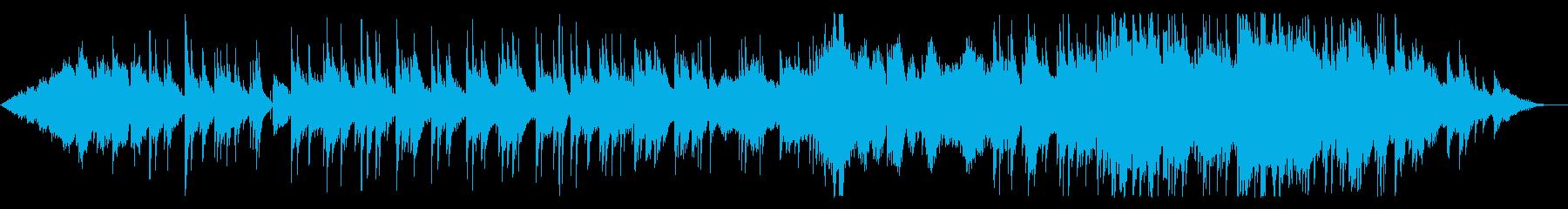 しっとりとしたアコギとストリングスの曲の再生済みの波形