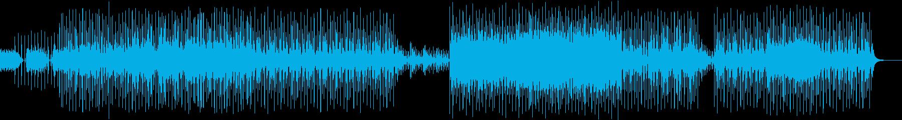ポップな感じの曲ですの再生済みの波形