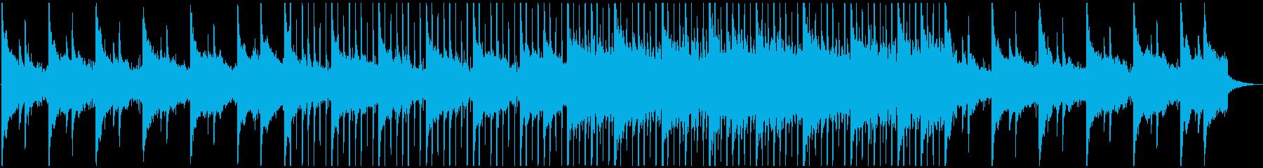 Clear IIIの再生済みの波形