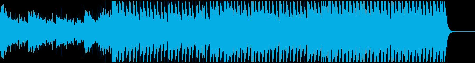60秒版企業VP徐々に立ち上がっていく曲の再生済みの波形