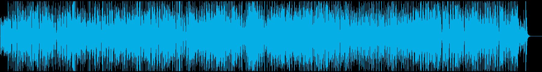 ハッピーな気分の軽快なジプシースイングの再生済みの波形
