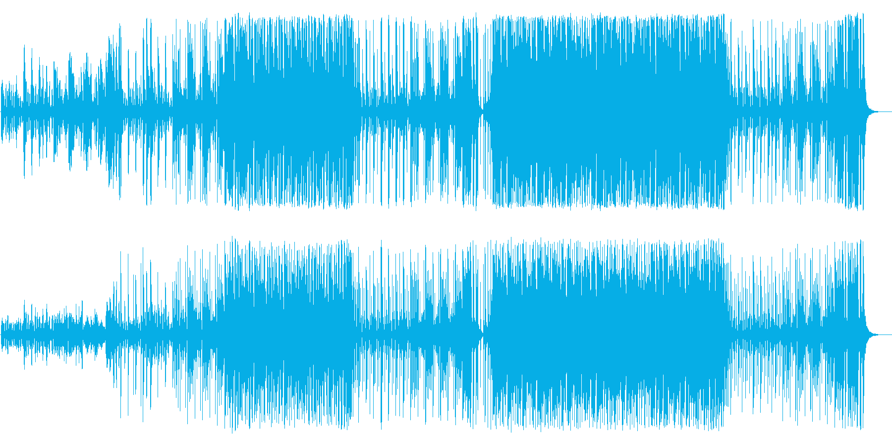 軽快な面白みのあるメルヘンな音楽の再生済みの波形