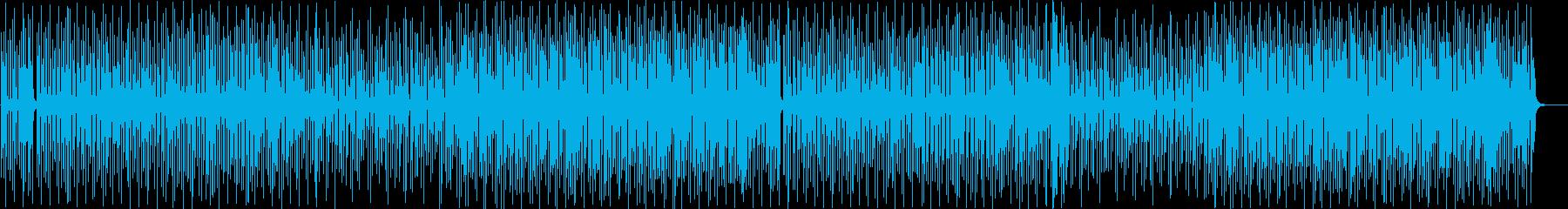 コミカルゲームBGMの再生済みの波形