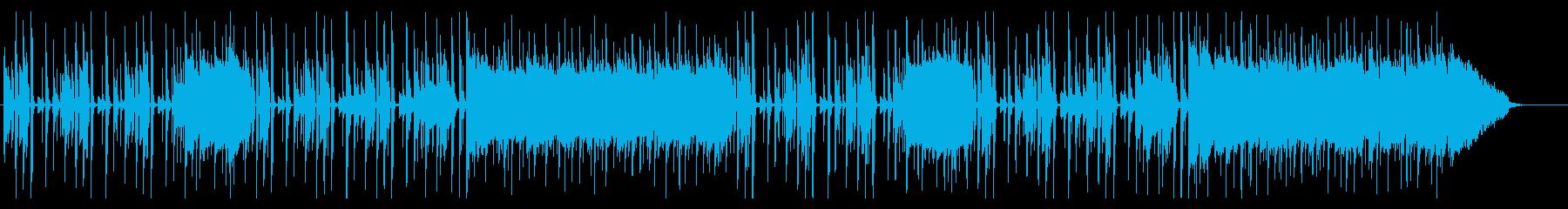 のんびり・ほんわか日常系BGMの再生済みの波形
