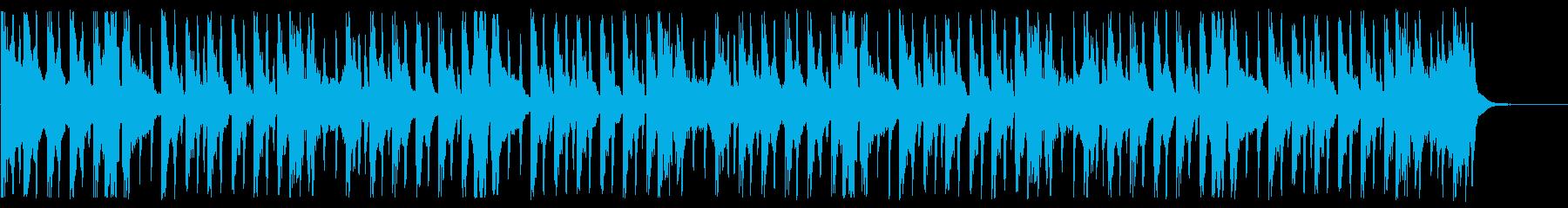 サイバーなディープハウス_No679_4の再生済みの波形