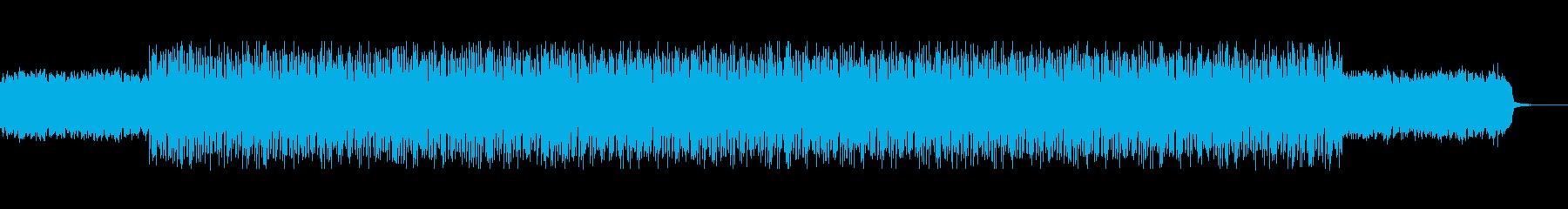 ミステリー、サスペンス、ホラーに使える曲の再生済みの波形