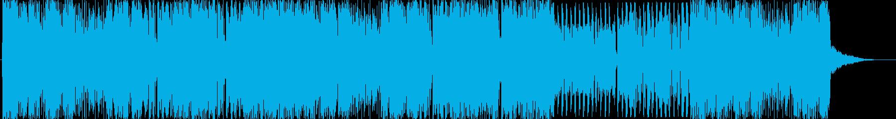 とにかく激しいエレクトロな曲ハーフverの再生済みの波形