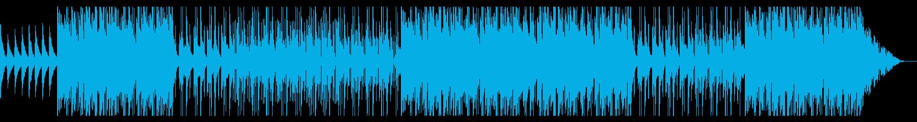まったり キーボード パーカッションの再生済みの波形