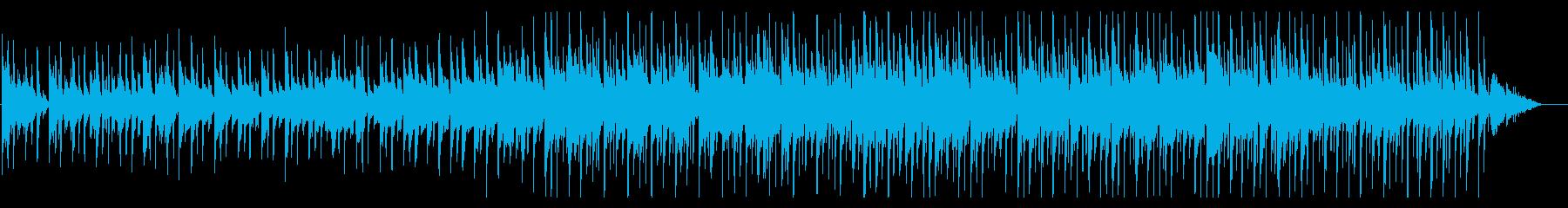 ハッピーバースデーのBGMの再生済みの波形