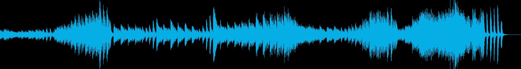 ツェルニー30番26 ドラマティック曲の再生済みの波形