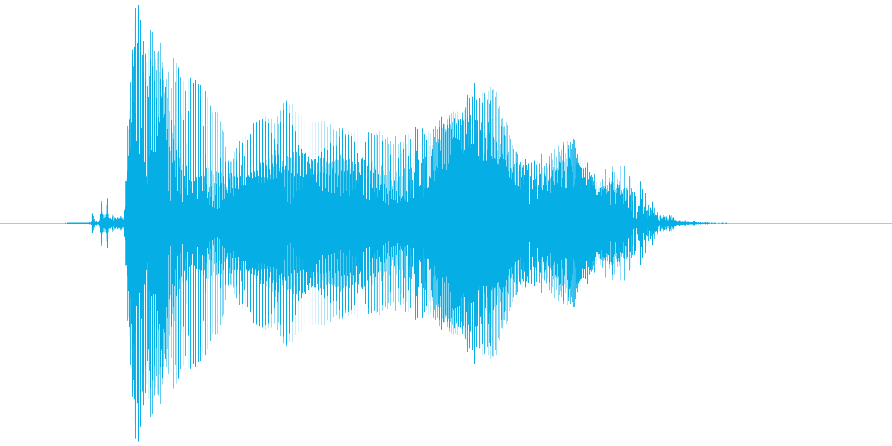 「このーっ!」の再生済みの波形
