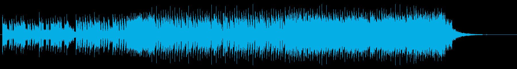 エネルギッシュなダンスミュージックビートの再生済みの波形