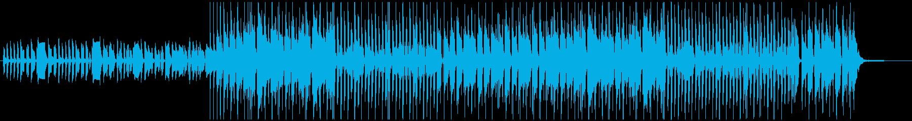 日常系の動画に使えるほのぼのしたBGMの再生済みの波形