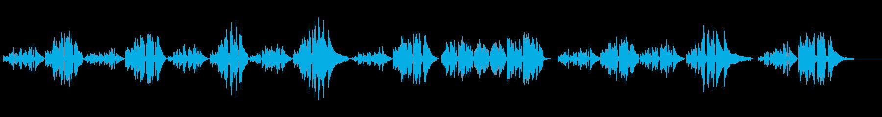 シューマン「シチリアのおどり」ピアノソロの再生済みの波形