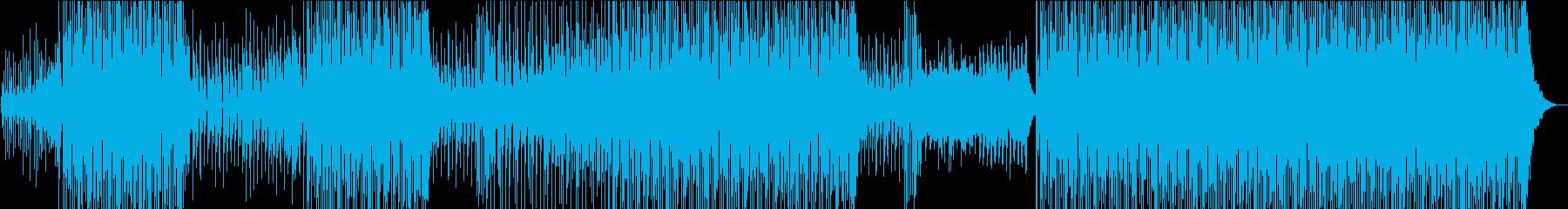 アップテンポのEDM / Tech...の再生済みの波形