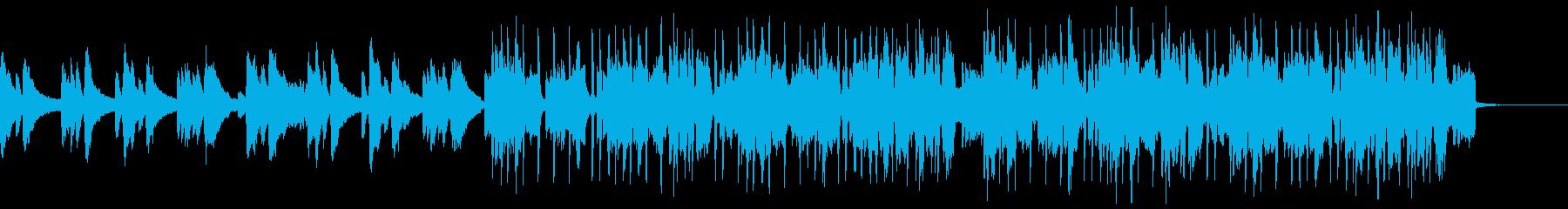 ほのぼのとした渋いファンクの再生済みの波形
