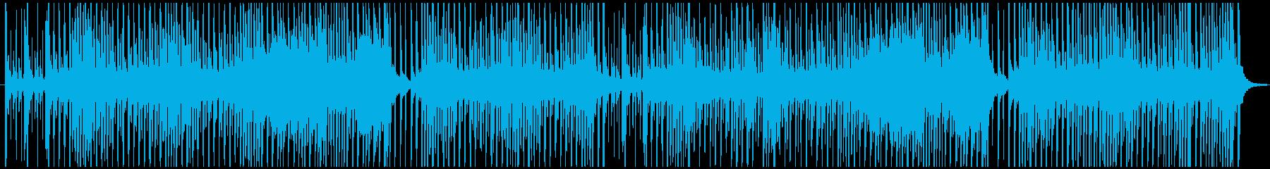 ほのぼのした可愛らしいカントリー調BGMの再生済みの波形