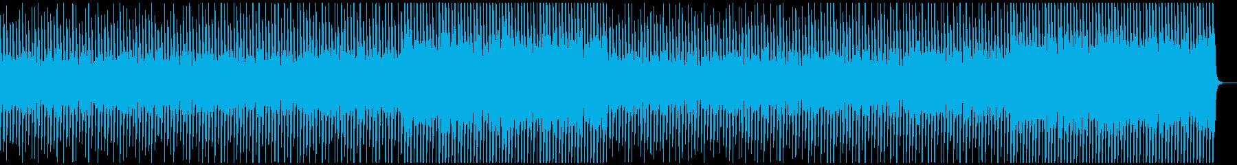 コーポレートに!洋楽・かわいい・楽しいの再生済みの波形