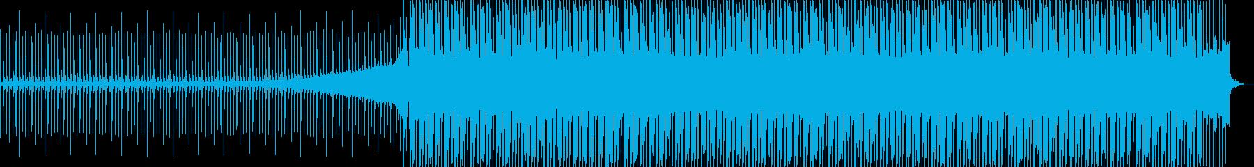 やんわりとした音のシンセサウンドの再生済みの波形