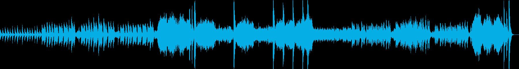 ホラーテイストのオーケストラの再生済みの波形