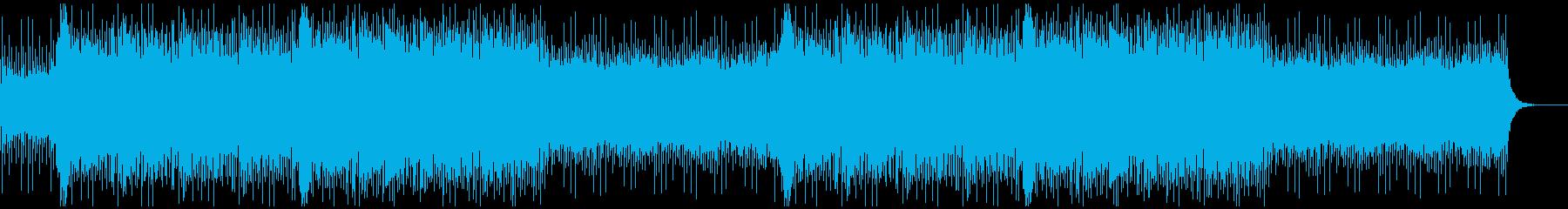 ホラーゲームなどのシーンBGMの再生済みの波形