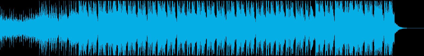 ヒーリング ヨガ アンビエント♪の再生済みの波形