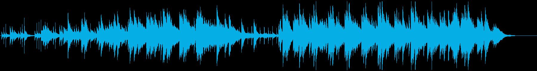 アンビエント/ニューエイジ楽器。ア...の再生済みの波形