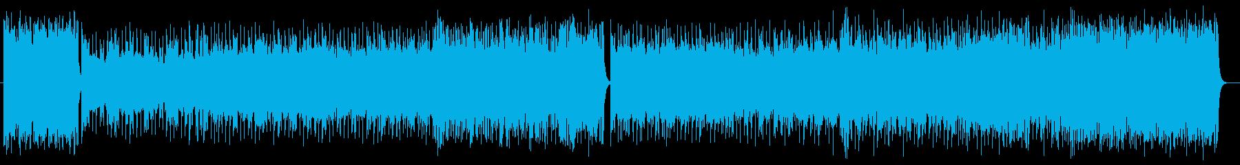 ドキドキ感とシリアスなシンセサウンドの再生済みの波形