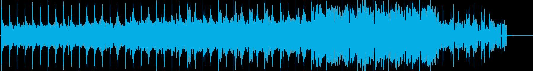 ホラー映画のクレジット風トラックの再生済みの波形