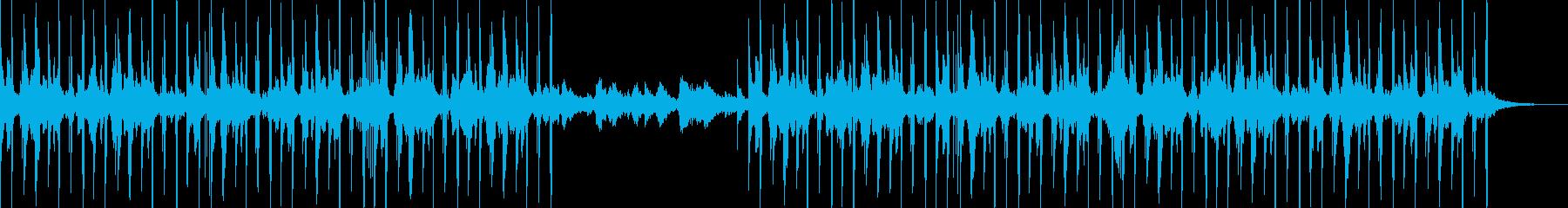 幻想的でchill・KAWAIIなBGMの再生済みの波形