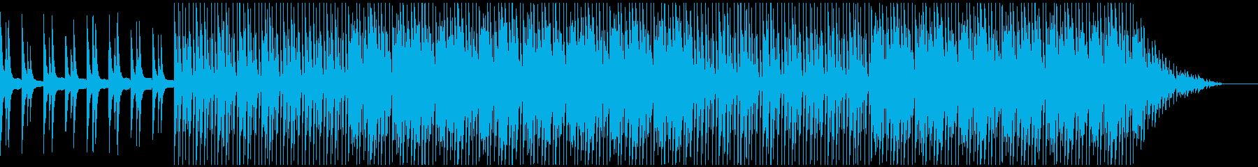 うねるベースと跳ねるようなドラムの再生済みの波形