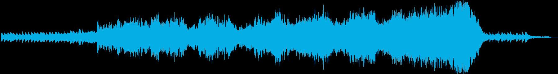 Cold Lake 60秒の再生済みの波形