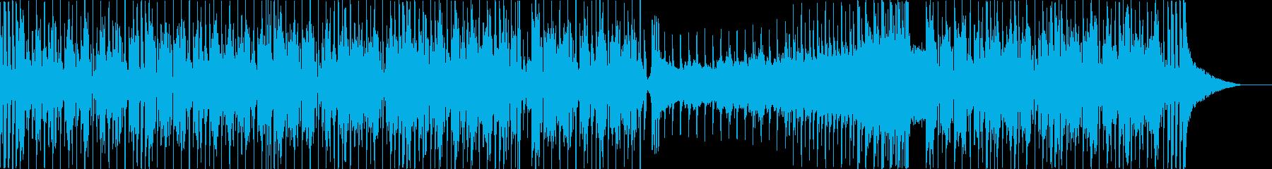 ファンキーなモダンポップパンクの再生済みの波形