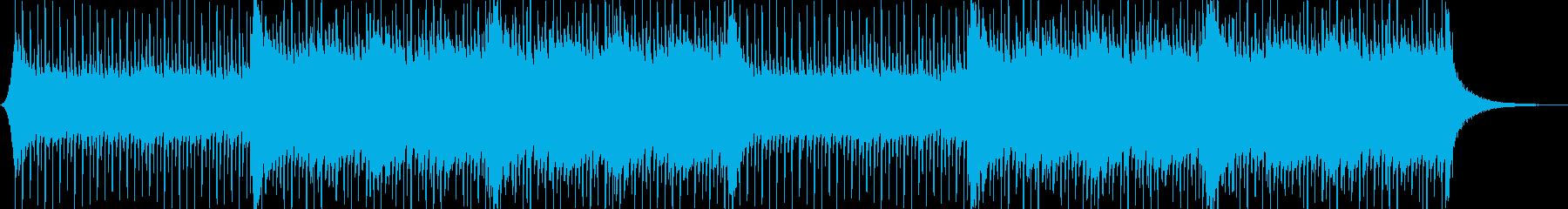 企業VP系35、爽やかギター4つ打ちaの再生済みの波形