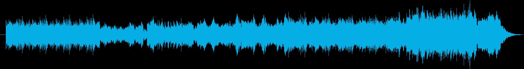 軽快なアコースティックサウンドの再生済みの波形