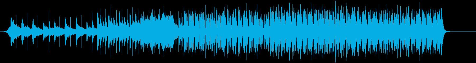 軽快でおしゃれなEDMの再生済みの波形