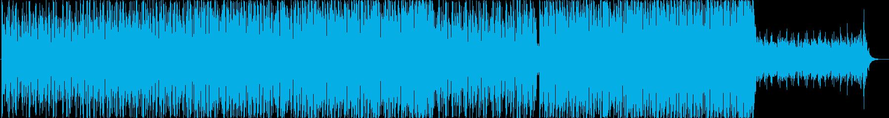 エレクトロニカ風BGMの再生済みの波形