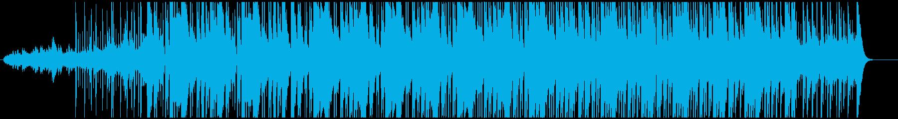 FutureでLo-FiなHipHopの再生済みの波形