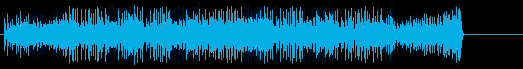 報道番組向きテクノの再生済みの波形