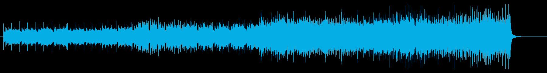 オシャレで落ち着いた雰囲気の短いBGMの再生済みの波形