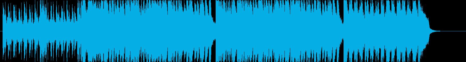 逃走や戦闘時のBGMの再生済みの波形