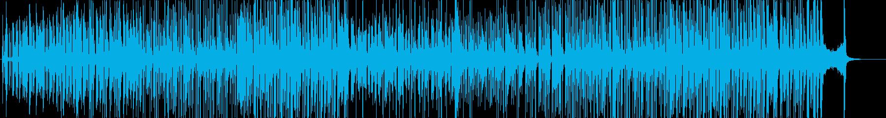 Cartoon アクション 静か ...の再生済みの波形