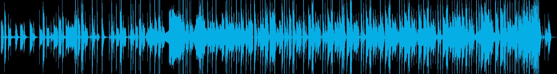 ファンキーなベースラインの曲の再生済みの波形