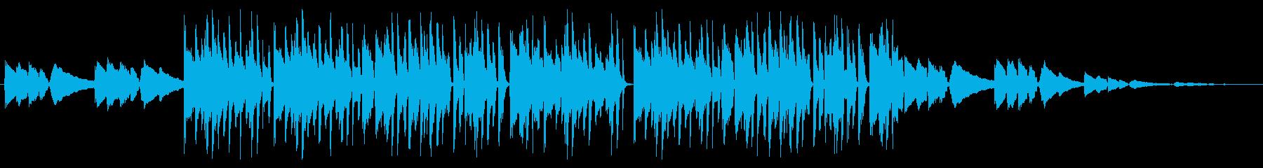 Lofi Hiphop/おしゃれVLOGの再生済みの波形