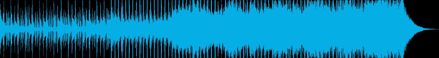陽気で高揚感のあるポップミュージックの再生済みの波形