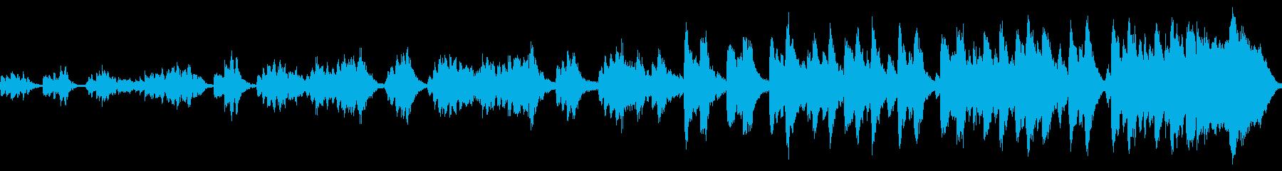 オーケストラ楽器。魔法のファンタジ...の再生済みの波形