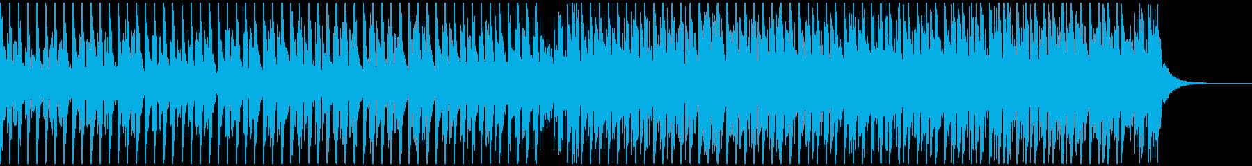 ポップパーティー(60秒)の再生済みの波形
