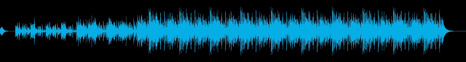ミドルテンポバージョンの再生済みの波形