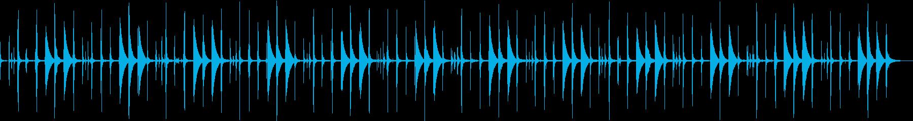 ラテンサルタリーパーカッショングロ...の再生済みの波形