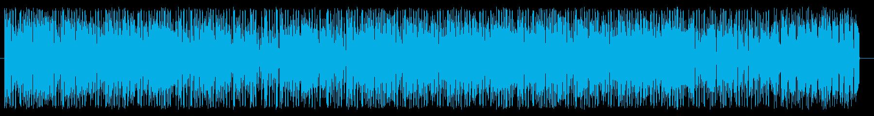 踊れるワウの効いたカッティングギターの再生済みの波形